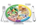 Гостиница Родник здоровья - иконка «питание» в Новой Ляле